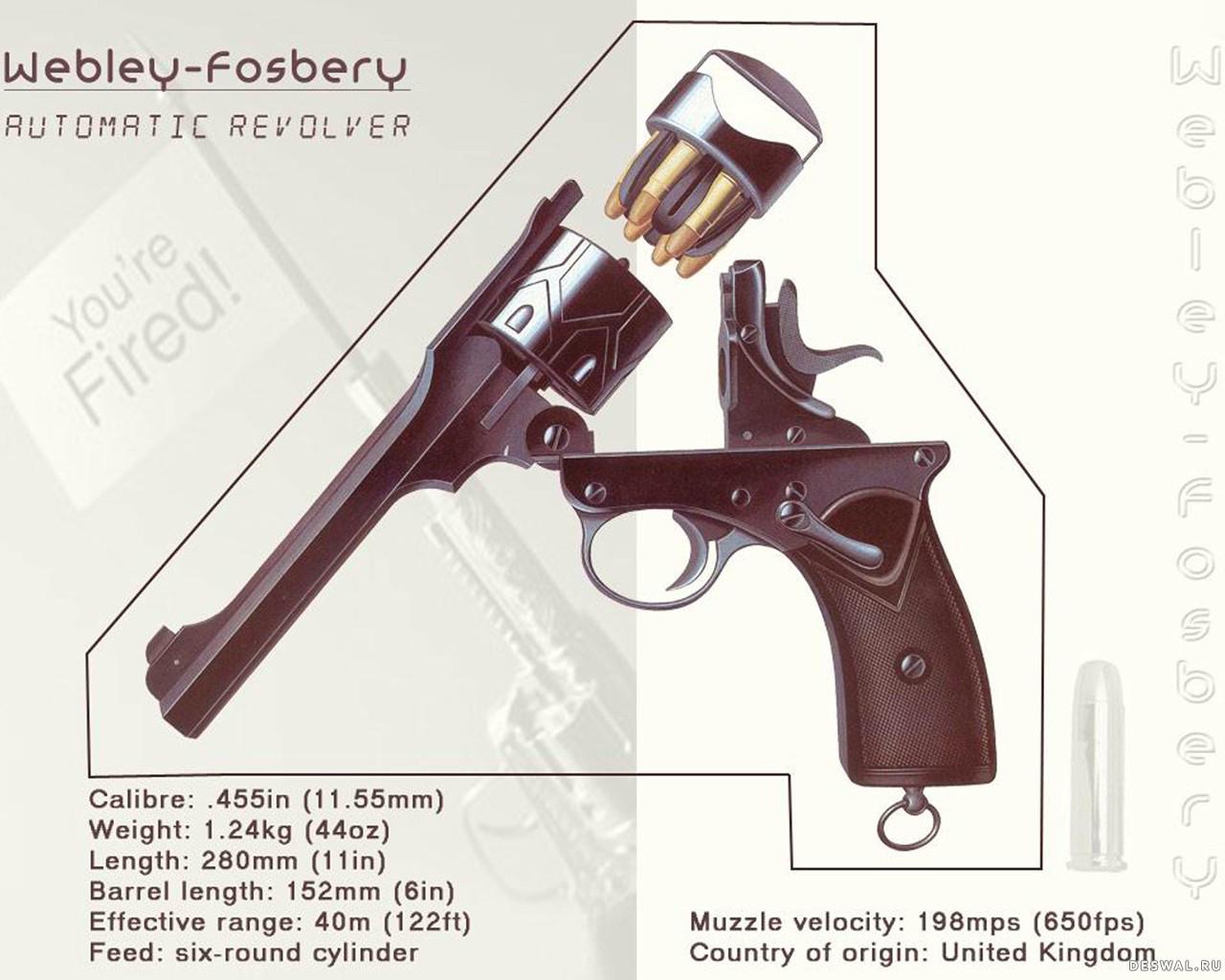 Фото 7. Нажмите на картинку с обоями оружия, чтобы просмотреть ее в реальном размере